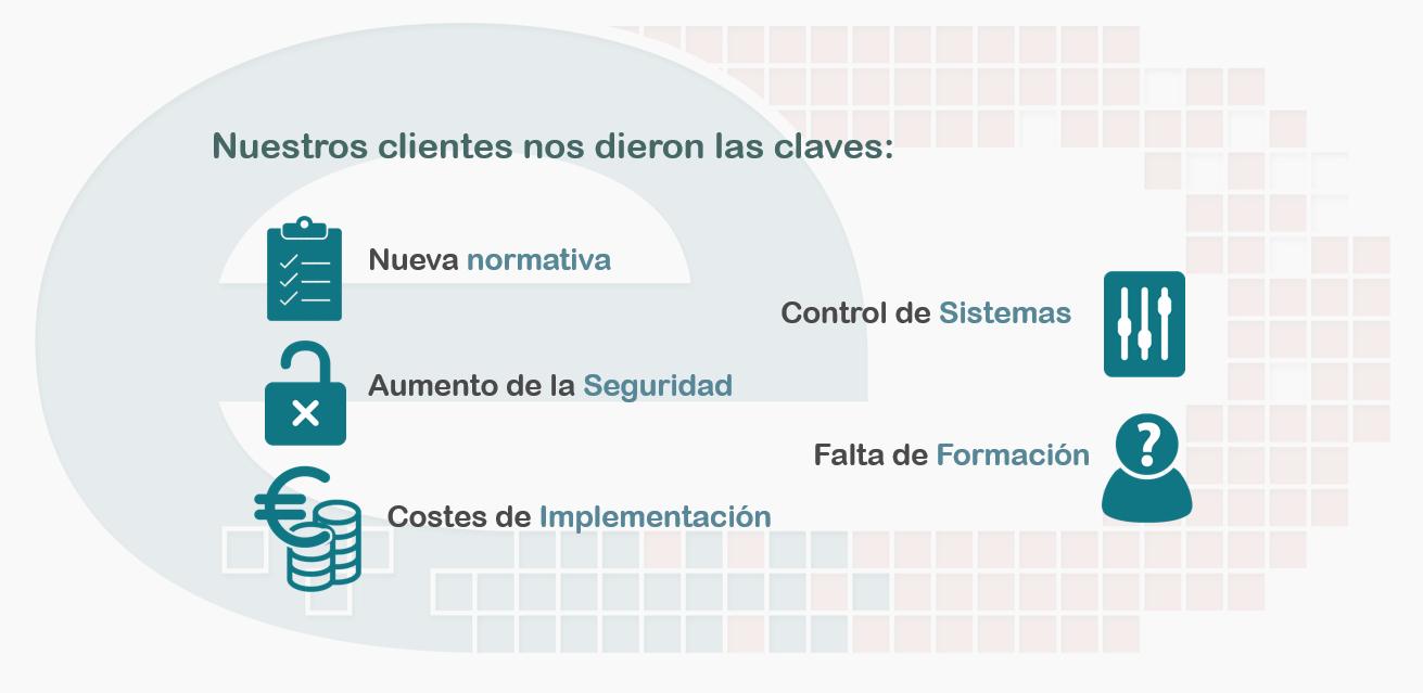 Los problemas de una empresa para aplicar la Protección de Datos